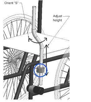Daessy Rahmen-Klemme für Rollstuhlhaltesystem