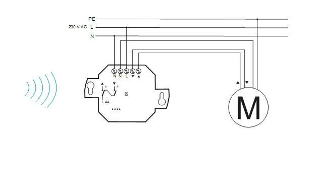 Unterputz-Empf. mit Schaltuhr RCJ02 1-Kanal weiß