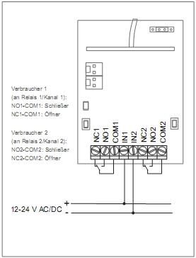 Mini-Empfänger RCL04 2-Kanal weiß