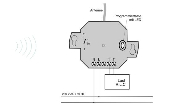 Unterputz-Empf.RCJ01  1-Kanal potentialfrei 230V