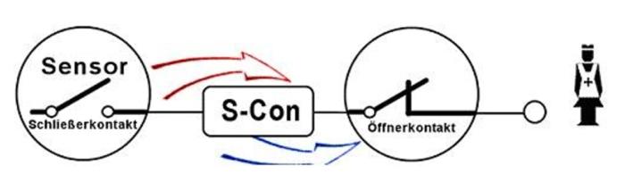 S-Con 2 Adapter für Sensoren mit Schliesserkontakt verschiedene Ausführungen
